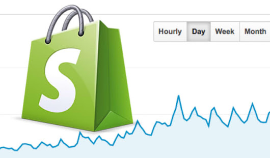 azizulyusof : I will help your Shopify get more Sales for $195 on www.fiverr.com
