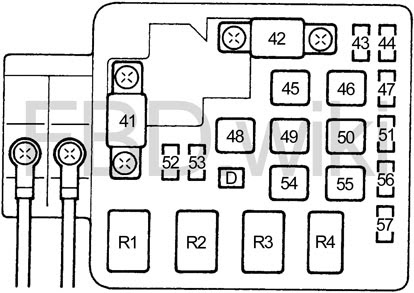 1996 2000 Honda Civic Fuse Diagram