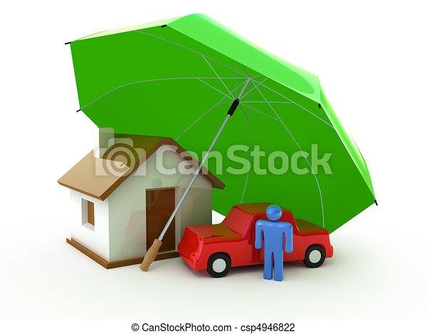 Assurance auto assurance auto maison for Assurance auto maison
