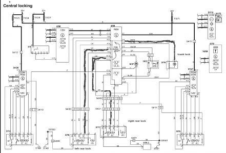 Wiring Diagram Volvo S60 2001 Wiring Diagram Www Www Cfcarsnoleggio It