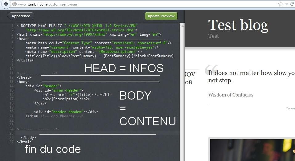 Schéma du code du thème.