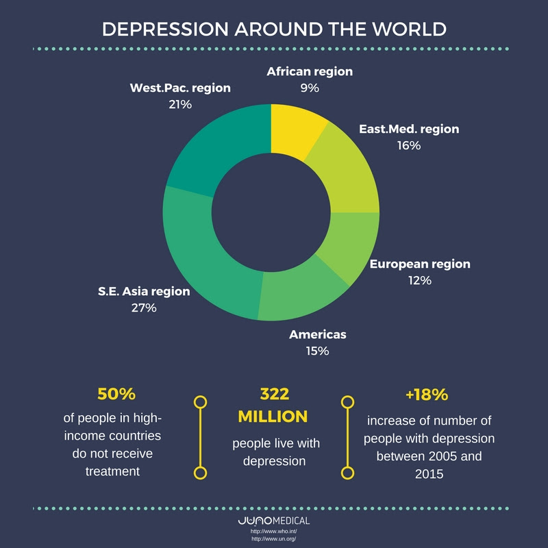 Elderly Depression Facts: How to Help an Elderly Person ...