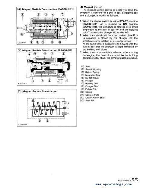 Kubota EA300/400 Engine Shop Manual PDF 9Y011-02612 Download