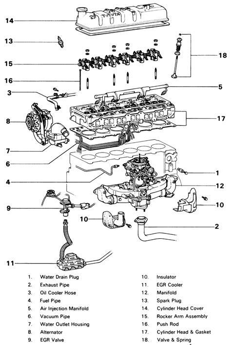 22r Motor Specs - impremedia.net