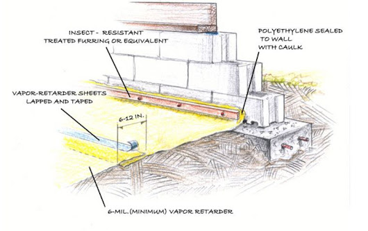 Take preventive measures to maintain your crawl space