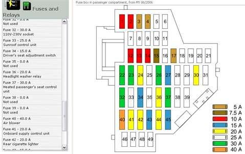 2010 Jetta Radio Fuse Diagram Wiring Diagram Provider Provider Frankmotors Es