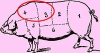 porkcuts