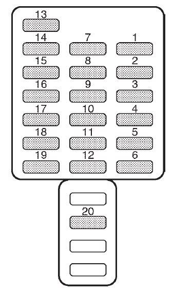 Subaru Forester 2002 Fuse Box Diagram Auto Genius