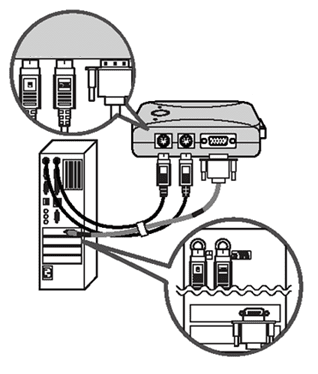 loosupaya how to connect two or more puters Audio Jack there are two types of switches that you can buy usb or ps2 now that many puters have usb ports the kvm cable will have one end that is usb