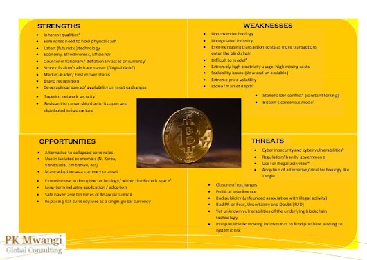 Image: Bitcoin: A SWOT Analysis