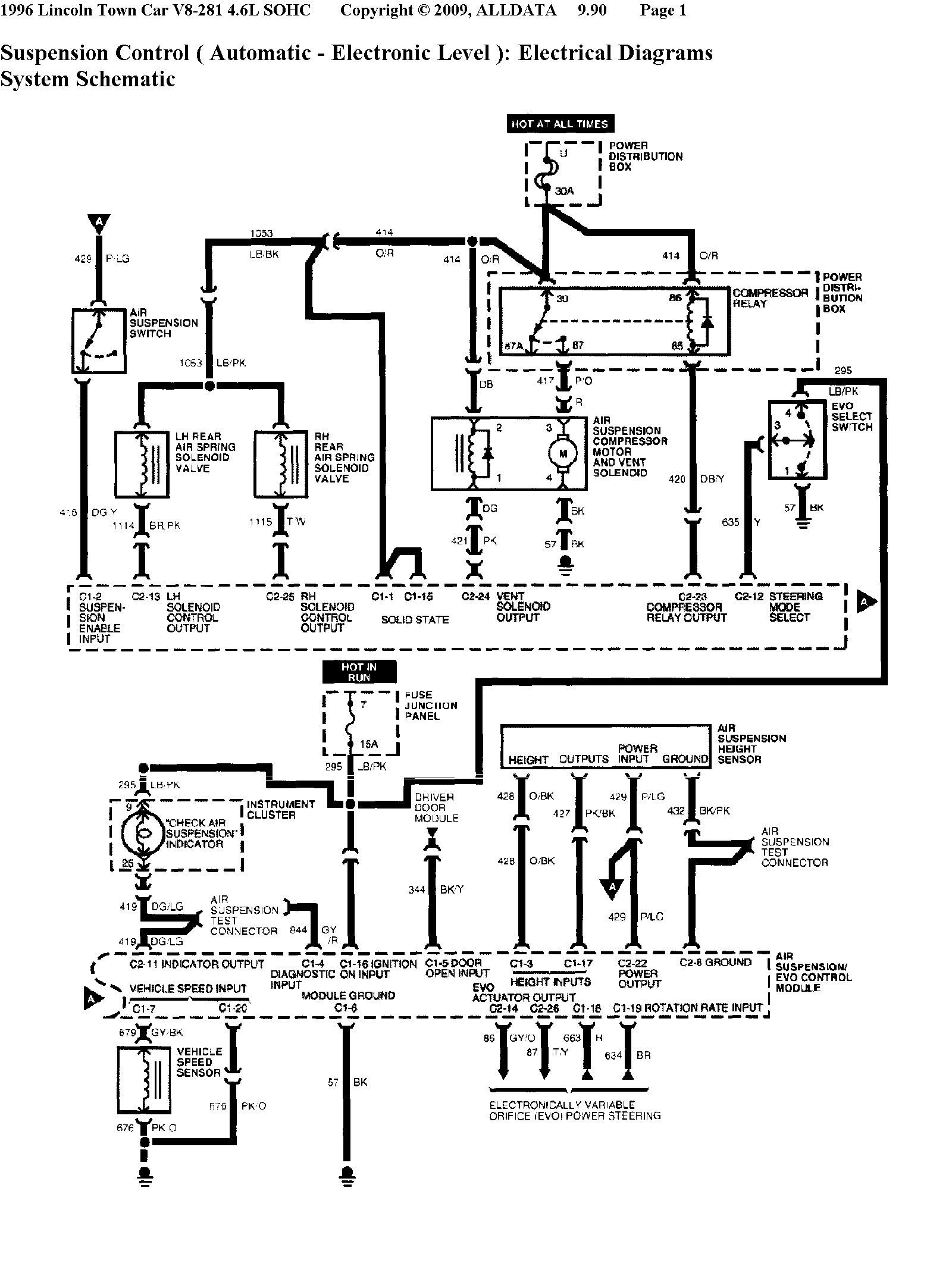 31 Air Ride Diagram