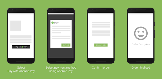 Exploring Buy with Android Pay — ribot labs