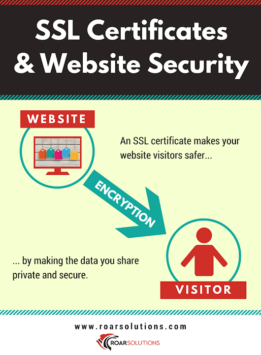 Why an SSL Certificate is Important for Your Website's Security