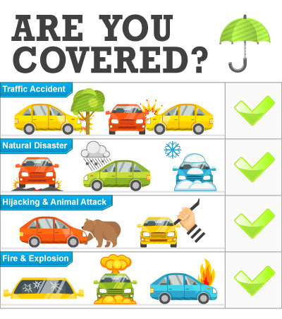 Are You Covered? Car Insurance Coverage, Myths & Limitations