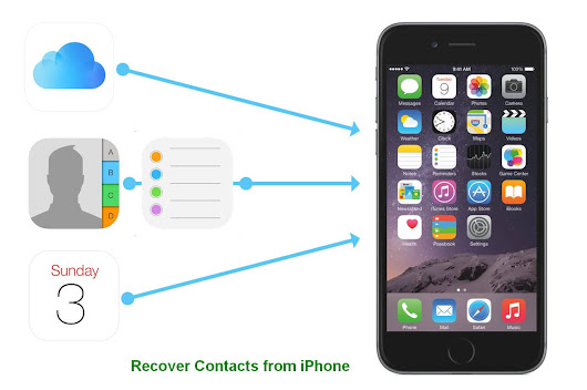 Lost Contacts on iPhone, How to Recover