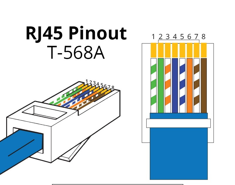 Rj45 Connector Wiring Diagram