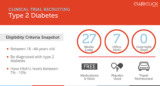 Do you have Type 2 Diabetes? Or know someone who does?