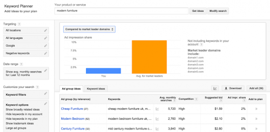 Google Keyword Planner Tool Now Has Data To Compare You To Your Competitors