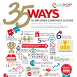 35 Ways to Influence Corporate Culture & Increase Your Bottom Line
