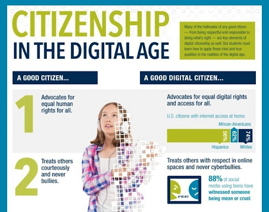 Designed for Learning: Why do we teach Digital Citizenship in schools? | Pedagogia Infomacional