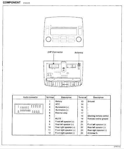 2005 Dodge Magnum Radio Wiring Diagram Boston Audio Images ...