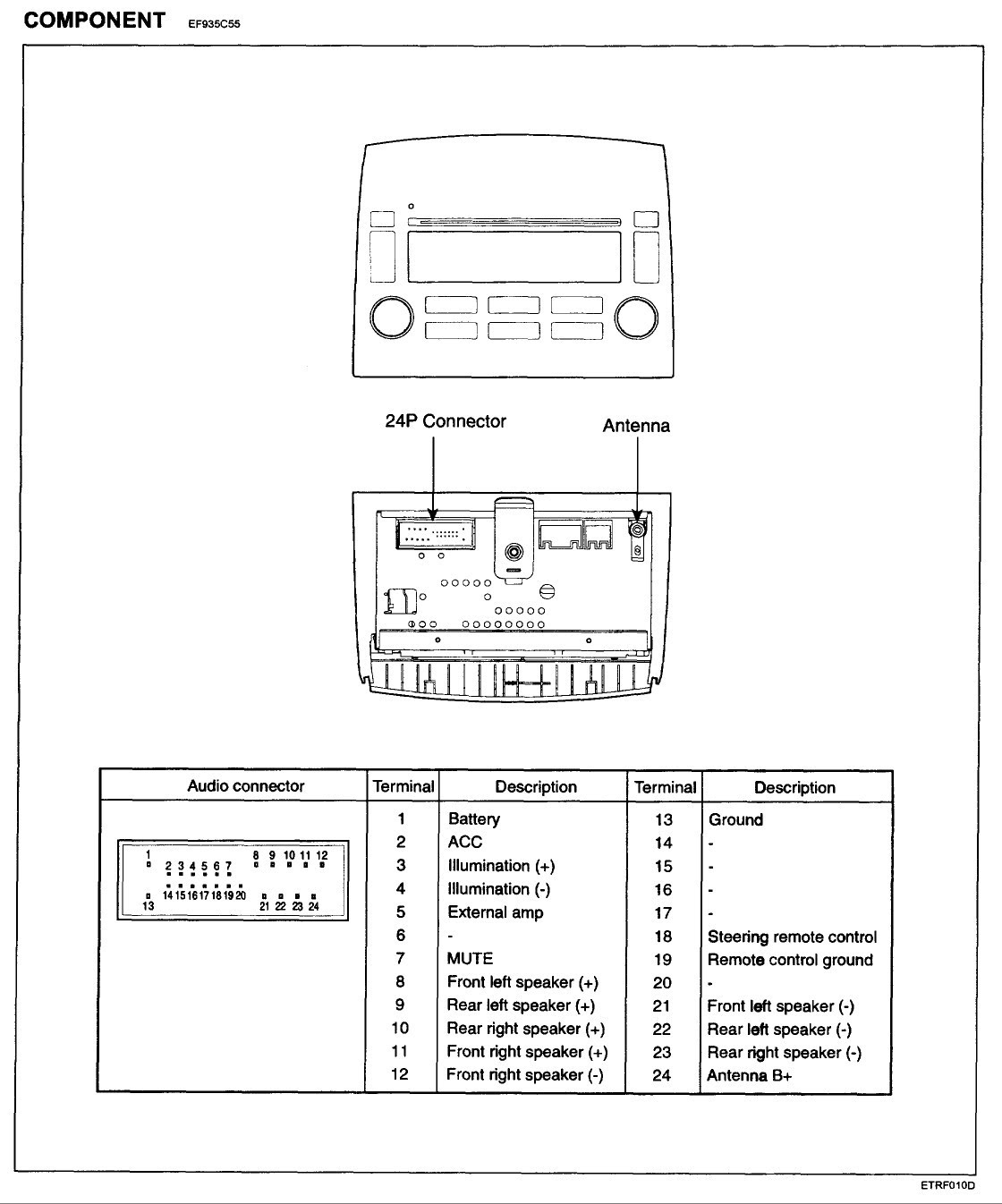 Hyundai Xg350 Radio Wiring Diagram - 335xi Fuse Diagram for Wiring Diagram  Schematics | 2005 Hyundai Tiburon Wiring Diagram |  | Wiring Diagram Schematics