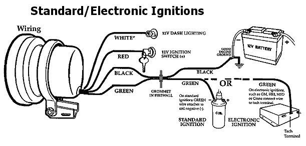 Diagram 4 Wire Tachometer Wiring Diagram Full Version Hd Quality Wiring Diagram Lspwiring Efran It