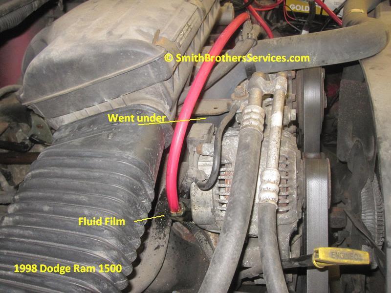 35 1997 Dodge Ram 1500 Alternator Wiring Diagram