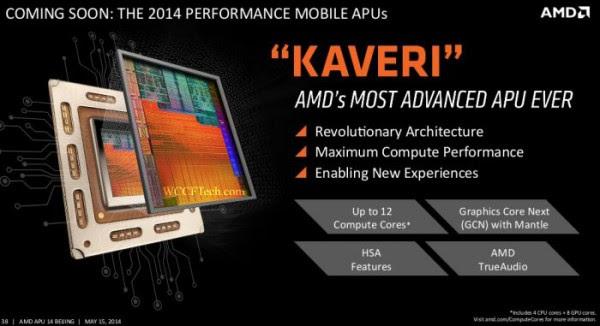 APU AMD Kaveri Móvil