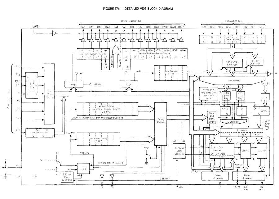 Titanium Studios Deciphering The Mc6847 Video Display Generator Datasheet