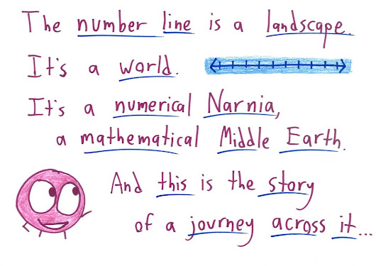 The Number Line: A Journey