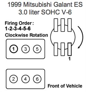 1999 Mitsubishi Galant Wiring Diagram