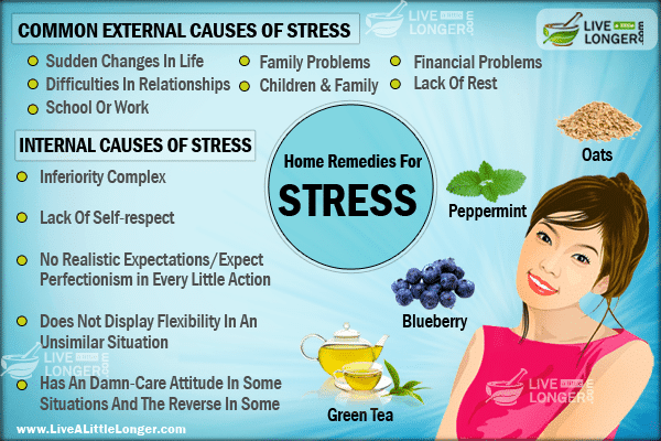 20 Natural Home Remedies For Stress & Anxiety Disorder