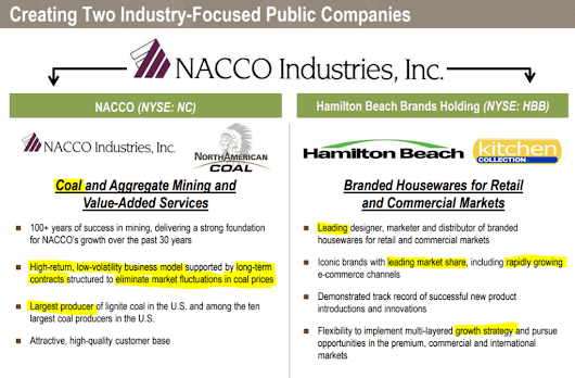 NACCO Industries spin-off of Hamilton Beach Brands: September 2017 Investor Presentation Review - DIY Investing