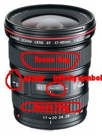 contoh dari lensa kamera SLR