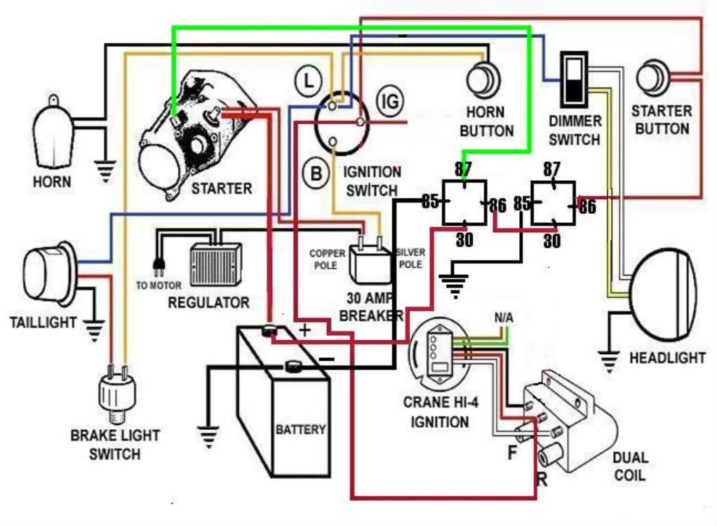 Diagram Harley Davidson Relay Wiring Diagram Full Version Hd Quality Wiring Diagram Knotdiagrams Potrosuaemfc Mx