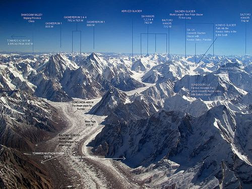 KARAKORAM-most-deadly-roads-in-asia