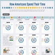 Day in the life of Americans | Experian Data Quality