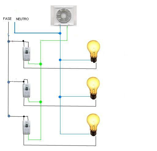 Electrodomésticos de alta tecnología: Conectar un ...