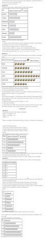 CBSE NCERT Class VI (6th) | Mathematics, Data Handling,  CBSE NCERT Solved Question Answer, CBSE NCERT Book Solutions for Class 6.