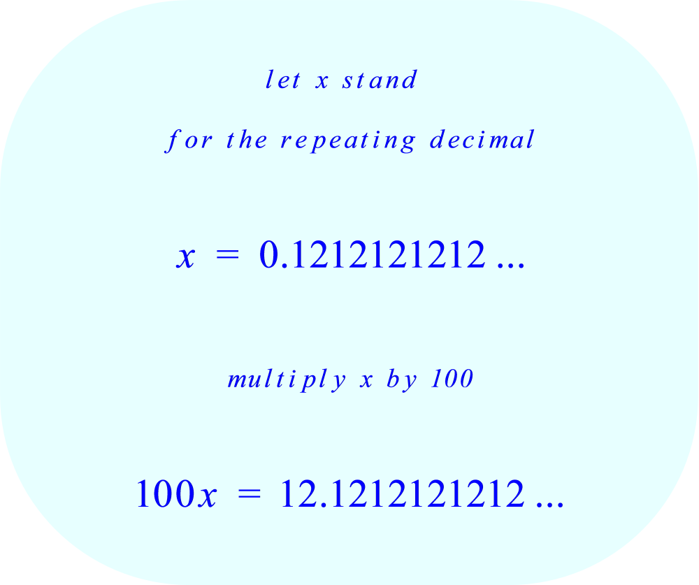 How To Write A Repeating Decimal As A Fraction In Simplest Form