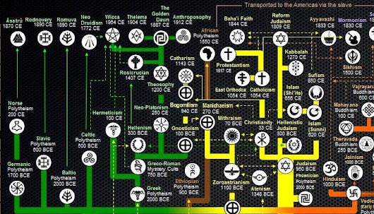 Here's the Greatest Map of Religions Ever Made