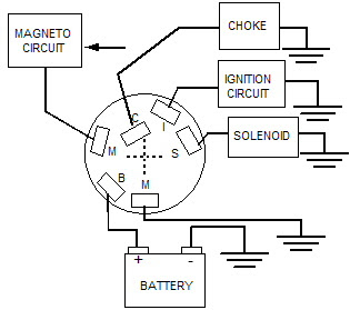 brp evinrude ignition switch wiring diagram boat image 9