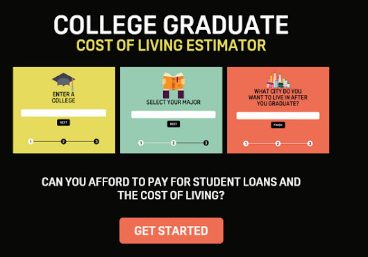College students: Here's a dose of reality from an unlikely source - MarketWatch