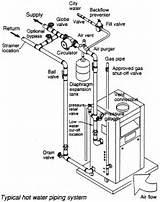 steam boiler burnham steam boiler piping diagram. Black Bedroom Furniture Sets. Home Design Ideas