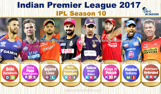 IPL 2017 Live Score, Video, News, Schedule, Points Table, Statistics IPL season 10