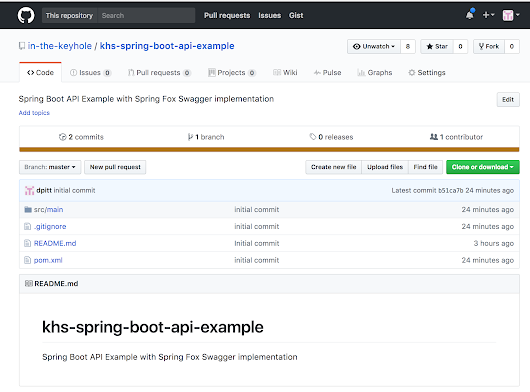 Auto-Publishing & Monitoring APIs With Spring Boot