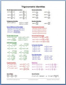 Trig Reference sheet with ALL those identities, formulas, also ...