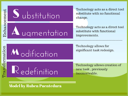 8 Examples of Transforming Lessons Through the SAMR Cycle — Emerging Education Technologies