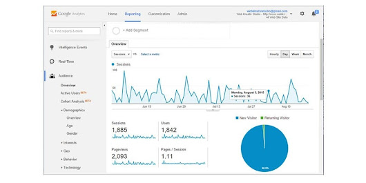 Google Analytics Engine Private Online Course